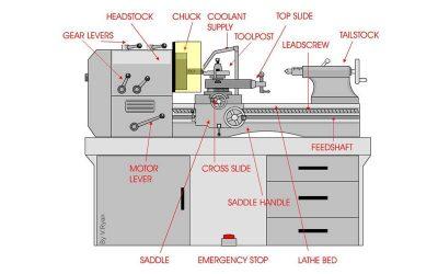 CNC Wood Turning Lathe Details